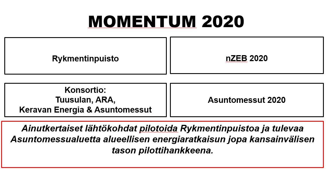 momentum2020